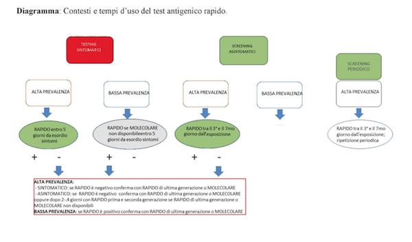 TAMPONI_ANTIGENICI_RAPIDI.png